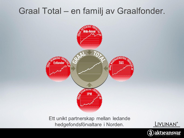 Graal Total – en familj av Graalfonder.