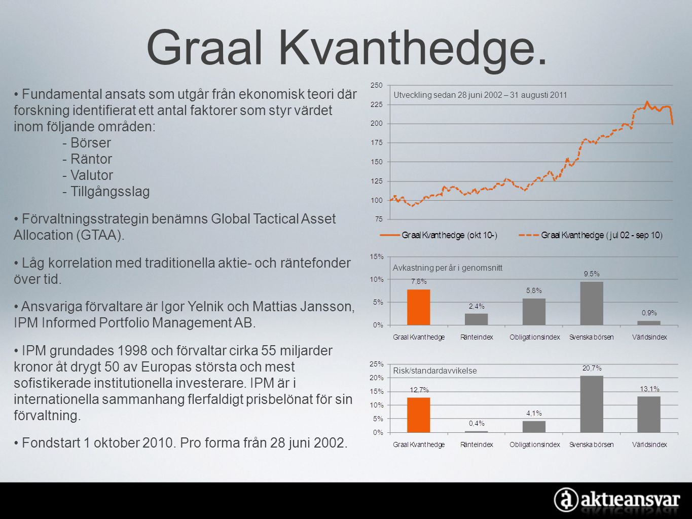 Graal Kvanthedge.