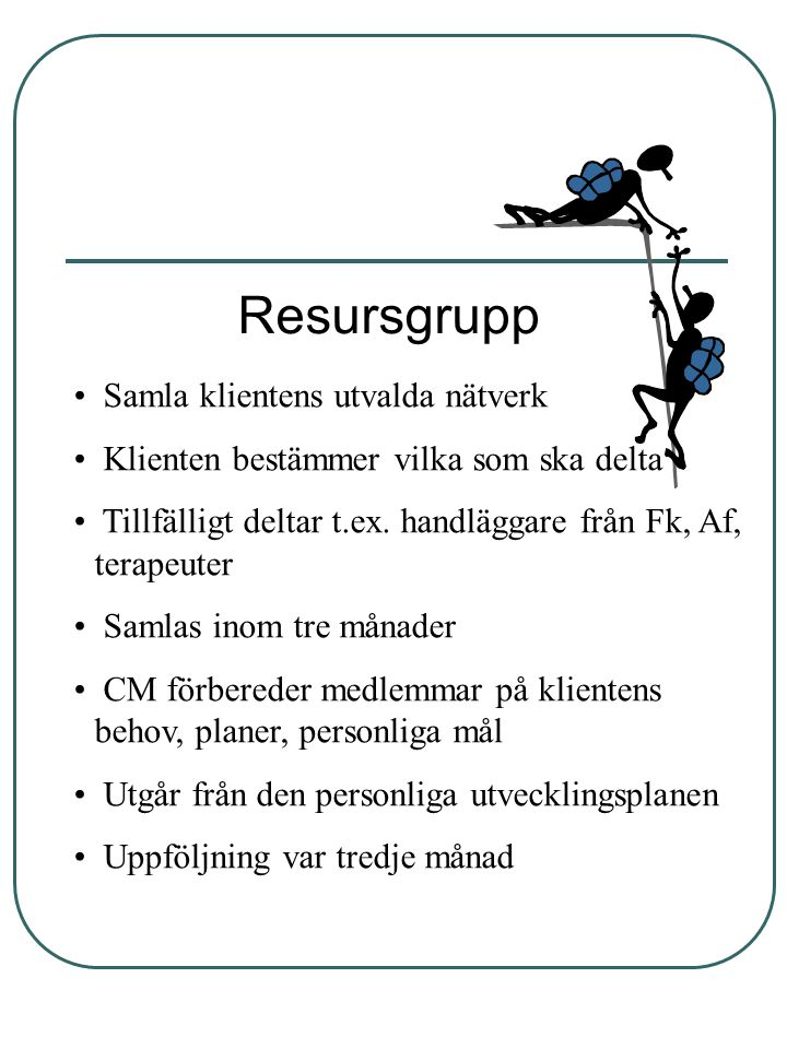 Resursgrupp Samla klientens utvalda nätverk