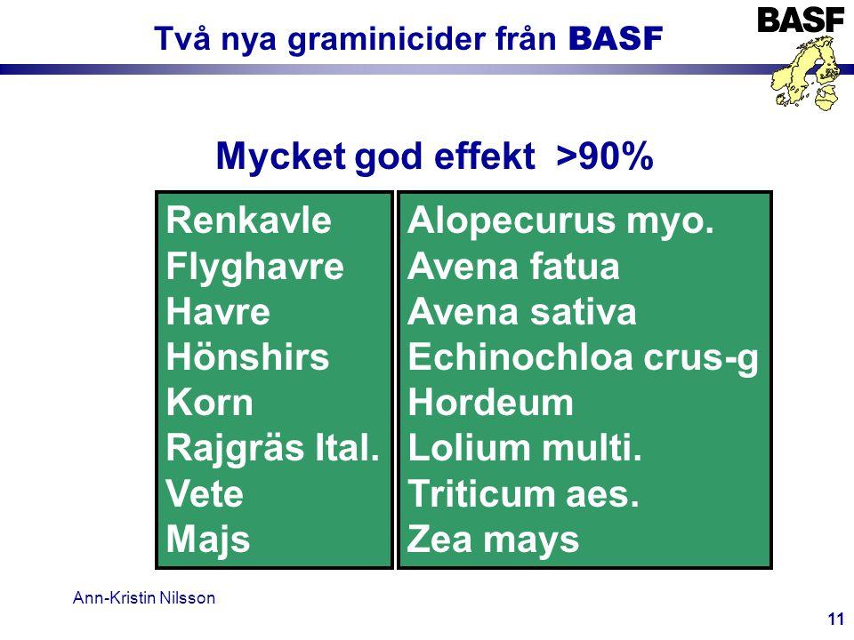 Två nya graminicider från BASF Mycket god effekt >90%