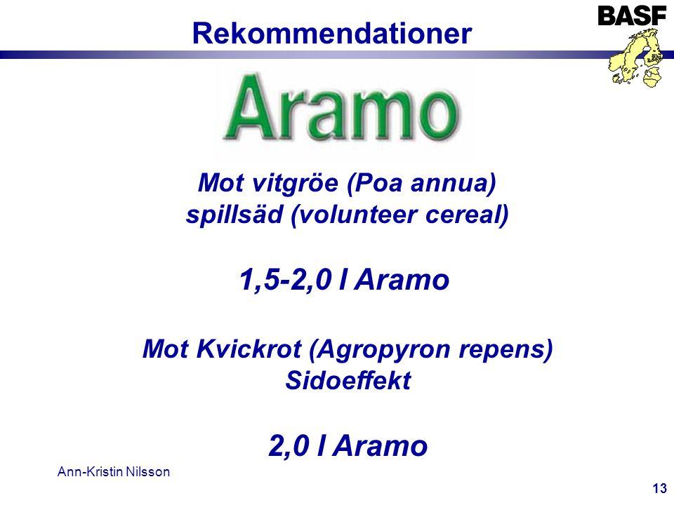 Rekommendationer 1,5-2,0 l Aramo 2,0 l Aramo