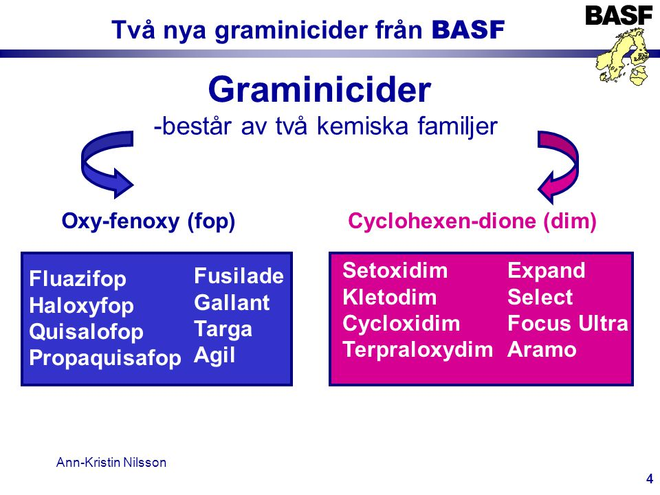 Två nya graminicider från BASF Cyclohexen-dione (dim)