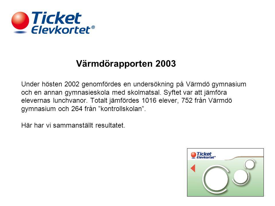 Värmdörapporten 2003 Under hösten 2002 genomfördes en undersökning på Värmdö gymnasium och en annan gymnasieskola med skolmatsal.