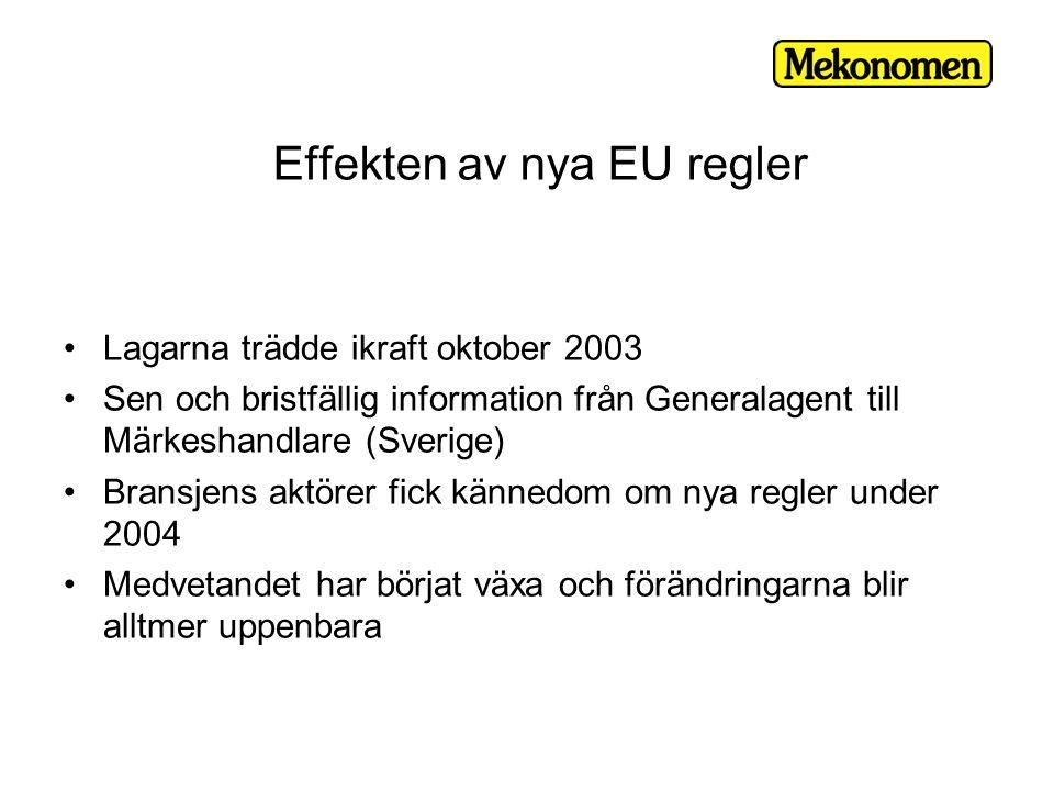 Effekten av nya EU regler