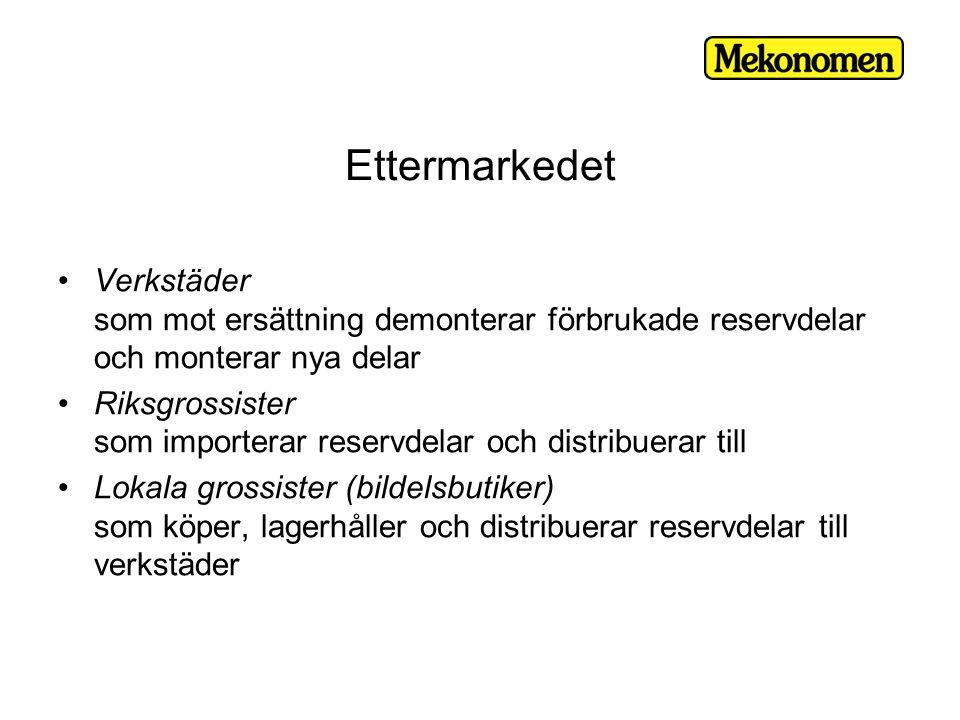 Ettermarkedet
