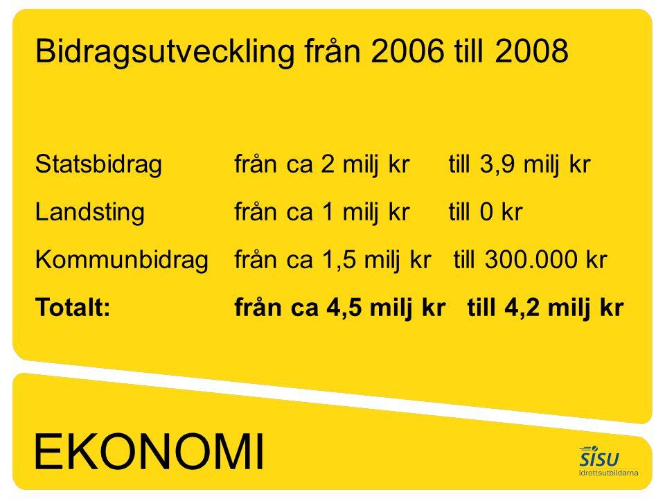 EKONOMI Bidragsutveckling från 2006 till 2008