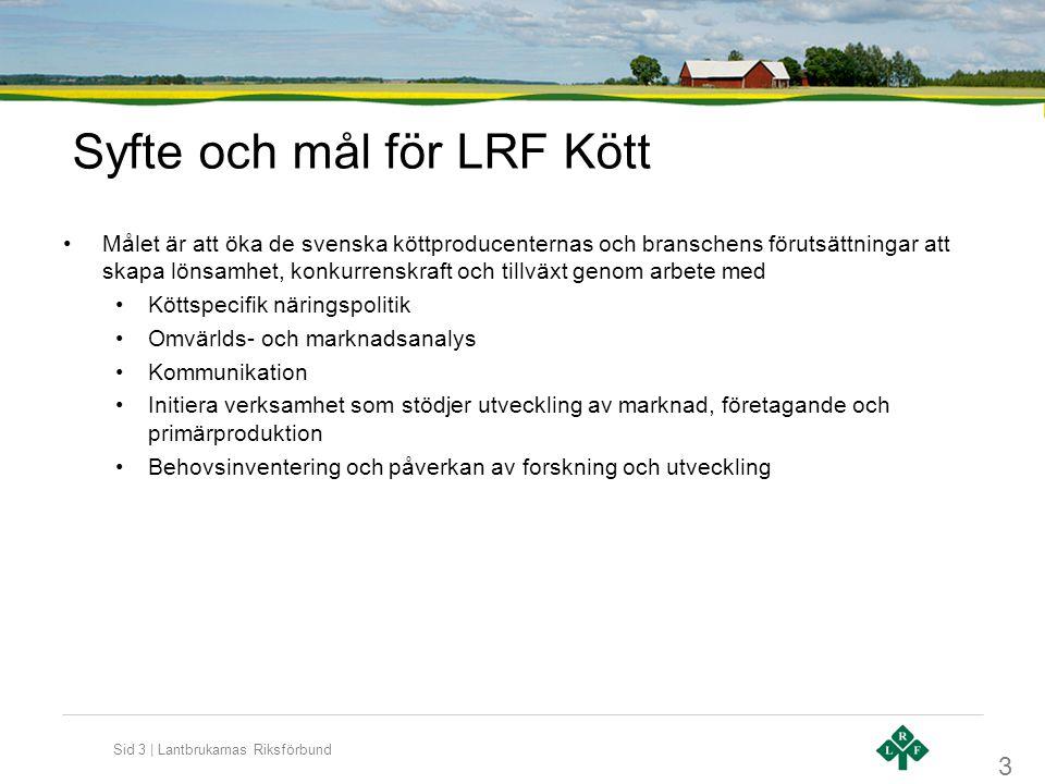 Syfte och mål för LRF Kött