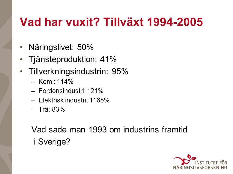 Vad har vuxit Tillväxt 1994-2005