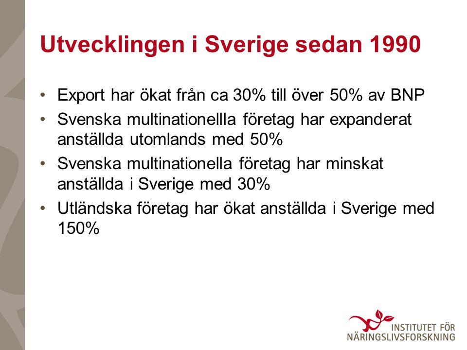 Utvecklingen i Sverige sedan 1990