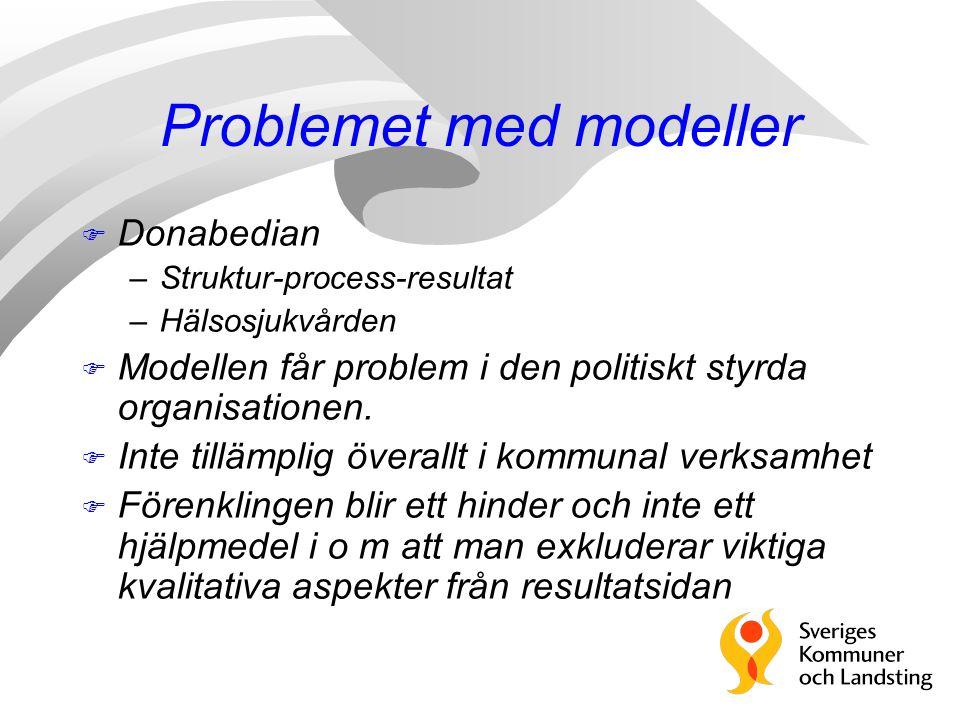 Problemet med modeller