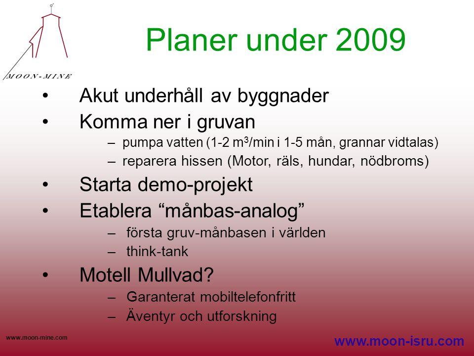 Planer under 2009 Akut underhåll av byggnader Komma ner i gruvan