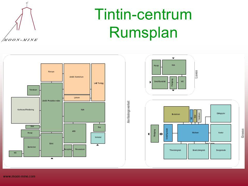 Tintin-centrum Rumsplan