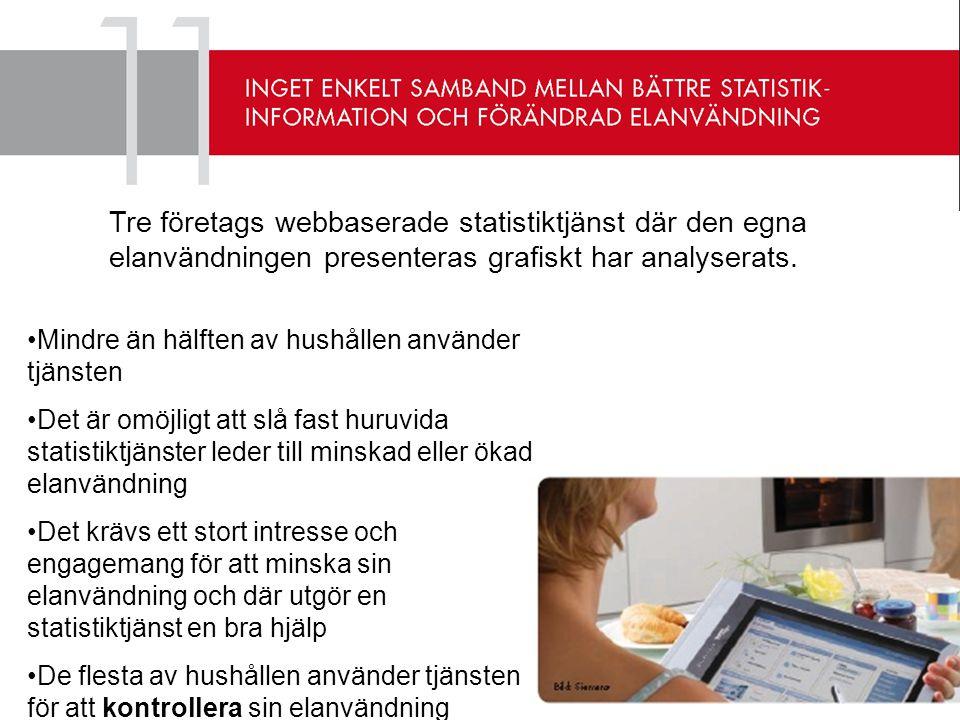 Tre företags webbaserade statistiktjänst där den egna elanvändningen presenteras grafiskt har analyserats.