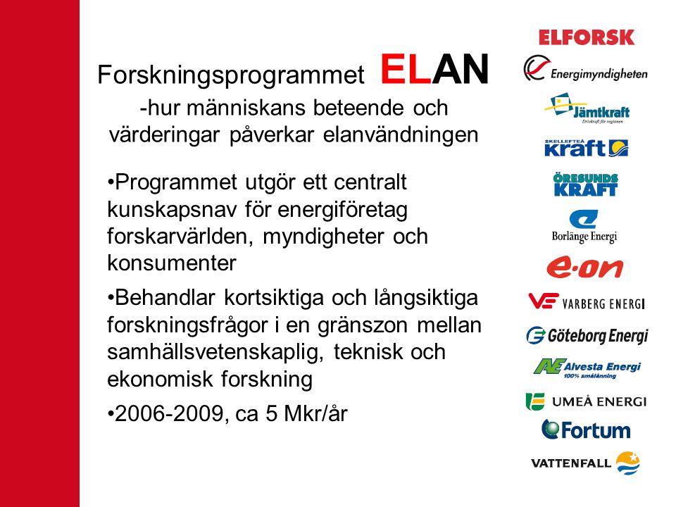 Forskningsprogrammet ELAN -hur människans beteende och värderingar påverkar elanvändningen