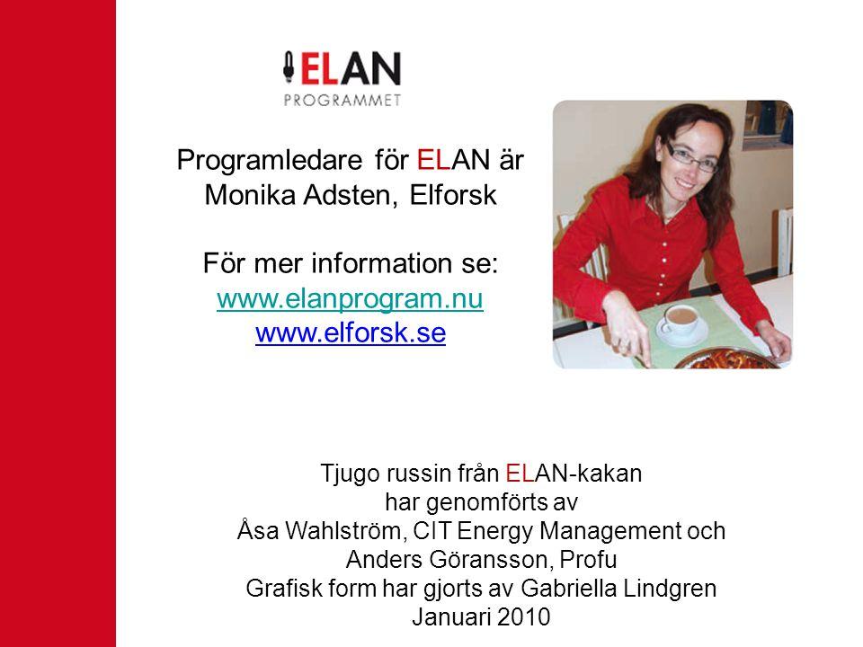 Programledare för ELAN är Monika Adsten, Elforsk