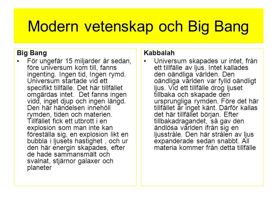 Modern vetenskap och Big Bang