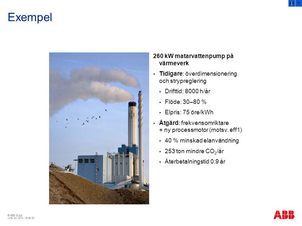 Exempel 260 kW matarvattenpump på värmeverk