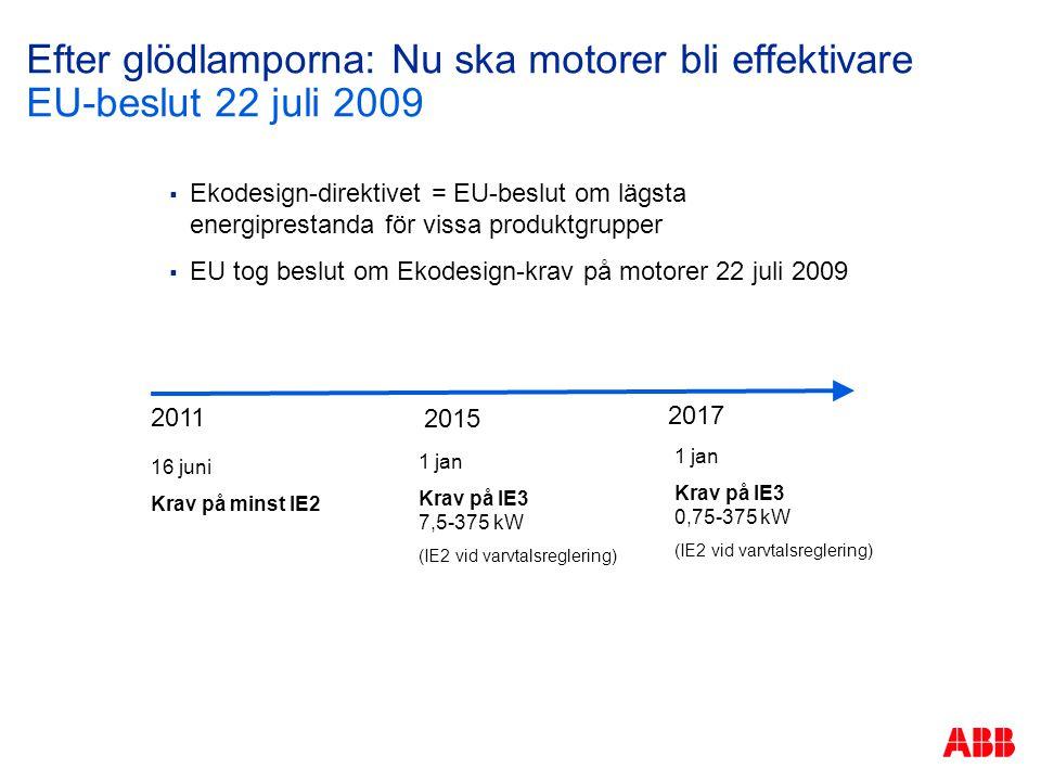 Efter glödlamporna: Nu ska motorer bli effektivare EU-beslut 22 juli 2009