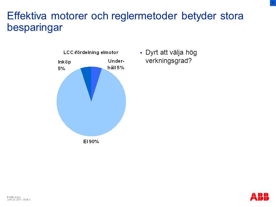 Effektiva motorer och reglermetoder betyder stora besparingar