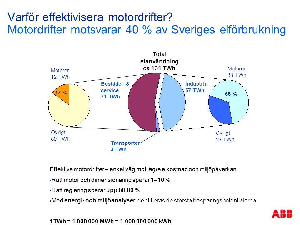 Total elanvändning ca 131 TWh