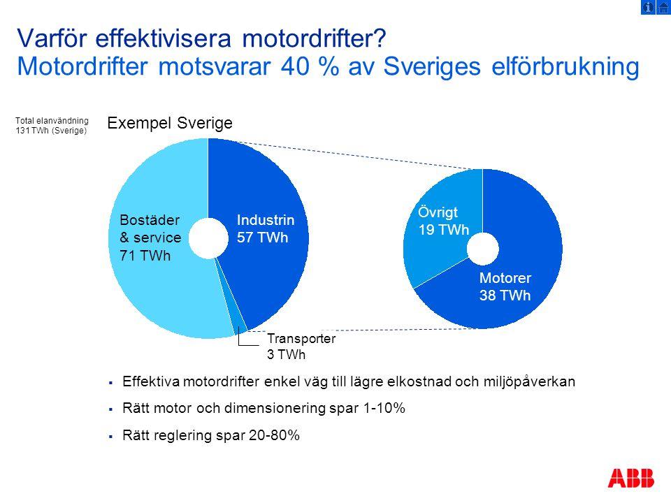 Varför effektivisera motordrifter
