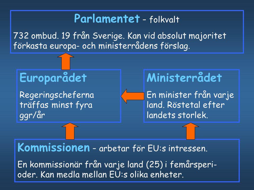 Parlamentet - folkvalt