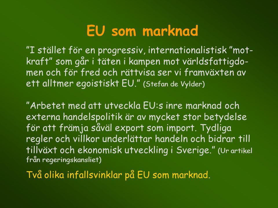 EU som marknad