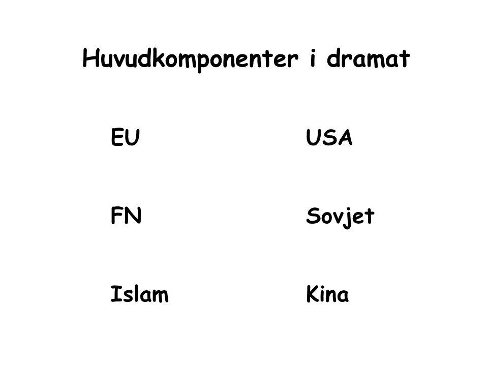 Huvudkomponenter i dramat