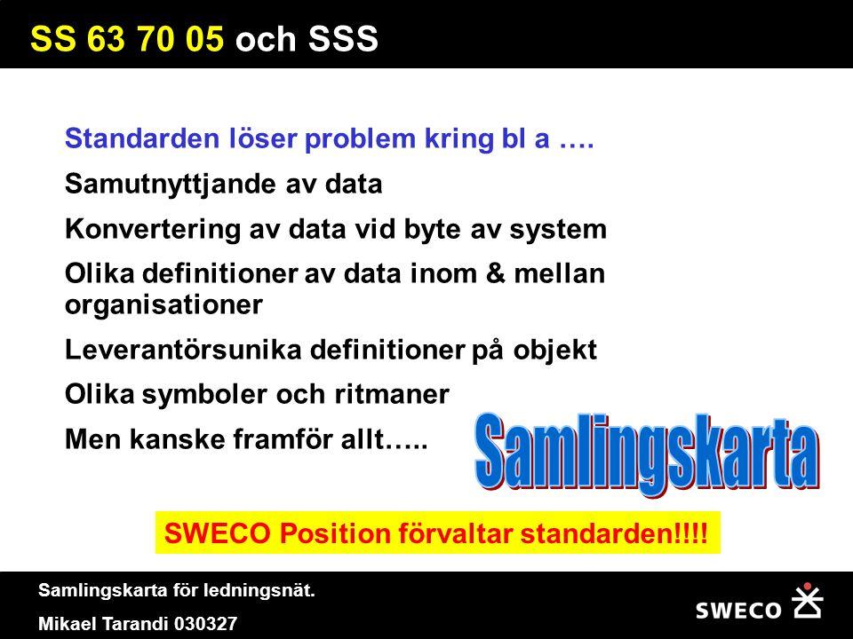 Samlingskarta SS 63 70 05 och SSS