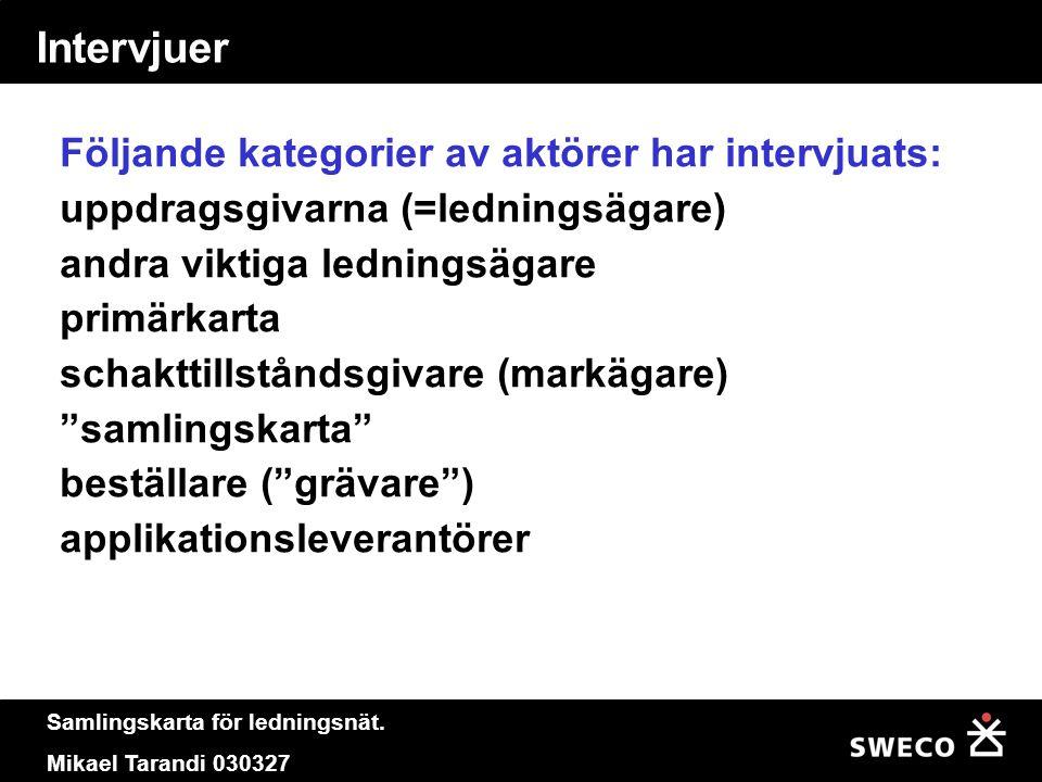 Intervjuer Följande kategorier av aktörer har intervjuats: