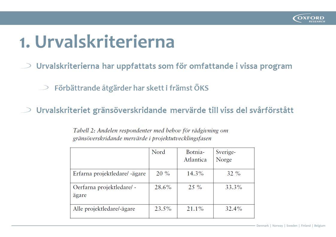 1. Urvalskriterierna Urvalskriterierna har uppfattats som för omfattande i vissa program. Förbättrande åtgärder har skett i främst ÖKS.