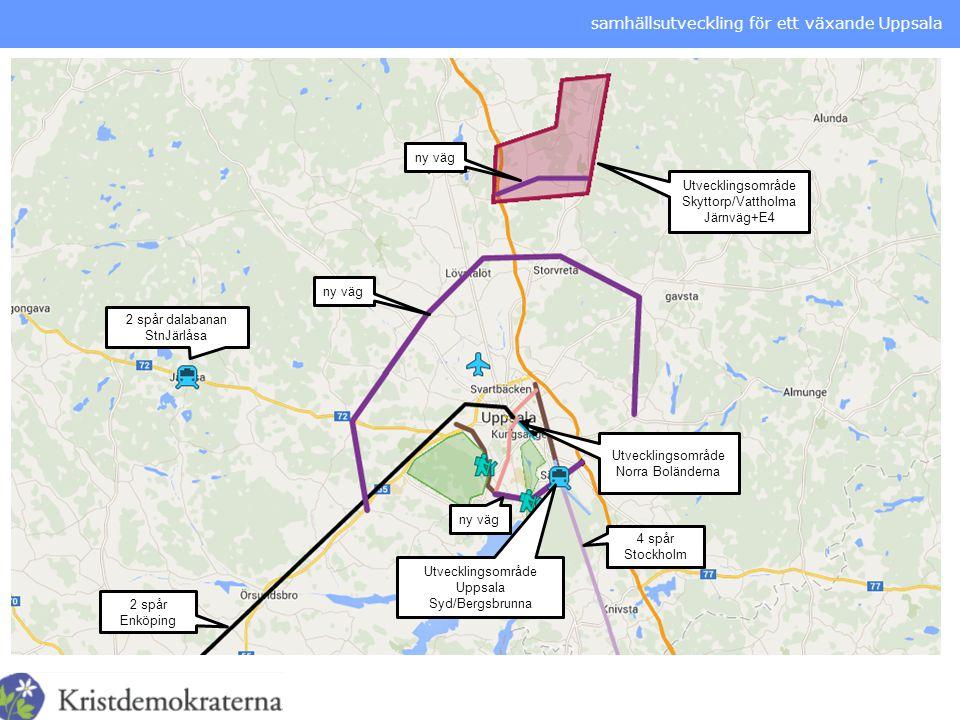 Uppsala Syd/Bergsbrunna