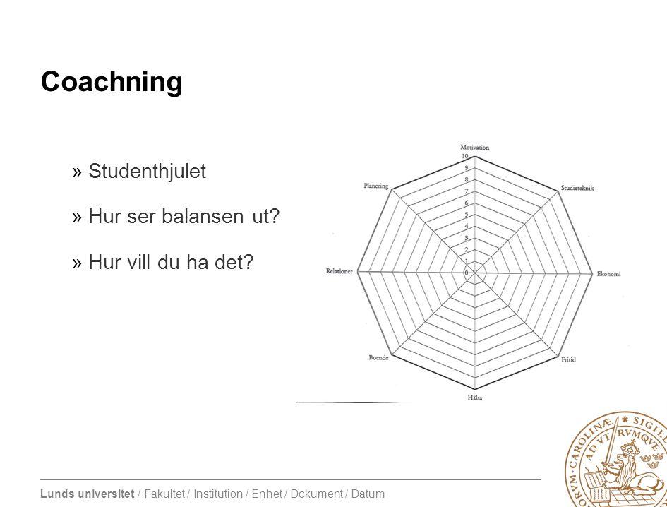 Coachning Studenthjulet Hur ser balansen ut Hur vill du ha det