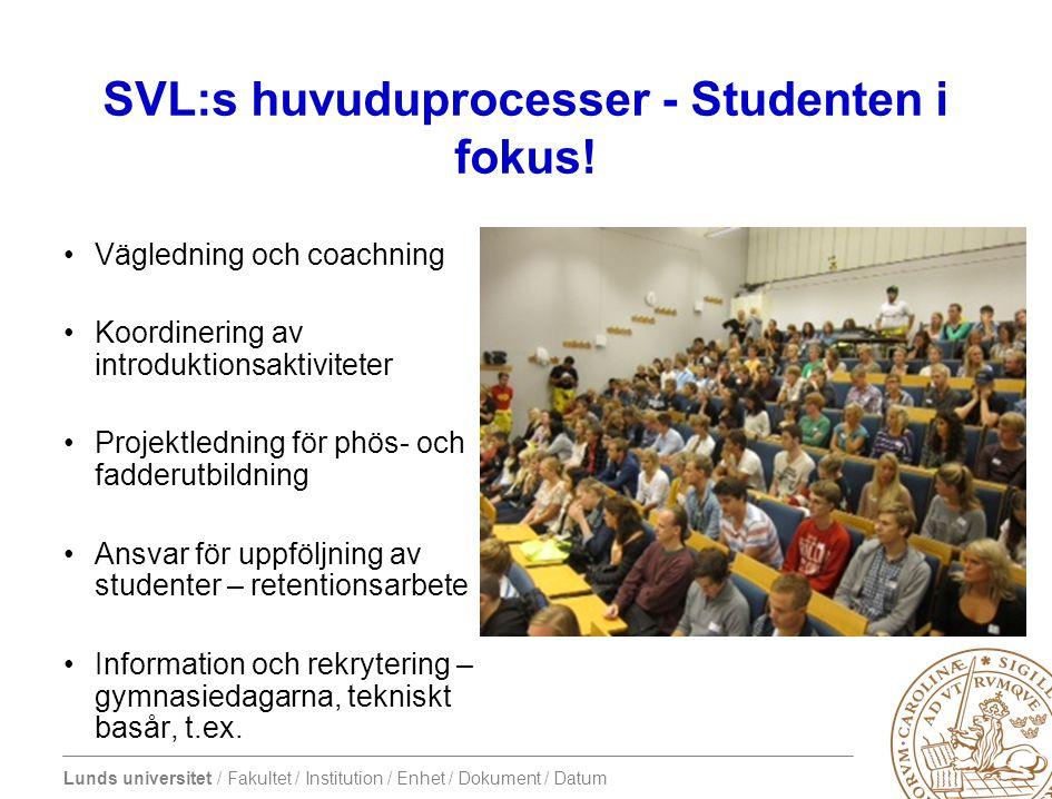 SVL:s huvuduprocesser - Studenten i fokus!