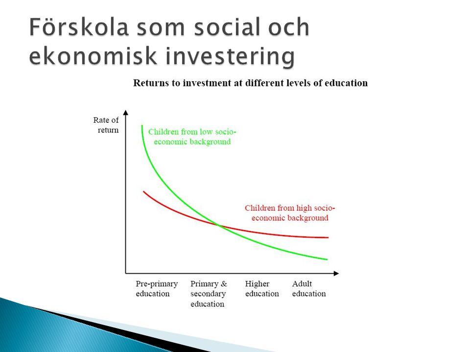 Förskola som social och ekonomisk investering