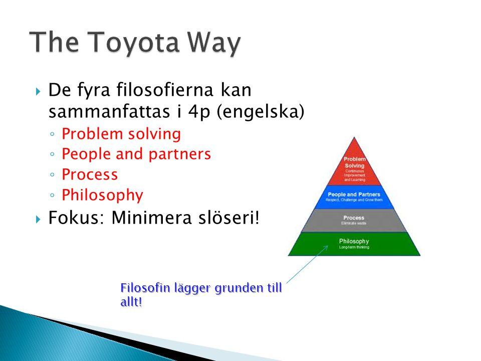 The Toyota Way De fyra filosofierna kan sammanfattas i 4p (engelska)