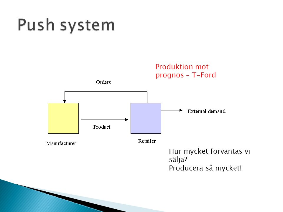 Push system Produktion mot prognos – T-Ford