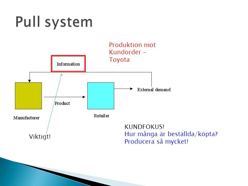 Pull system Produktion mot Kundorder - Toyota KUNDFOKUS!
