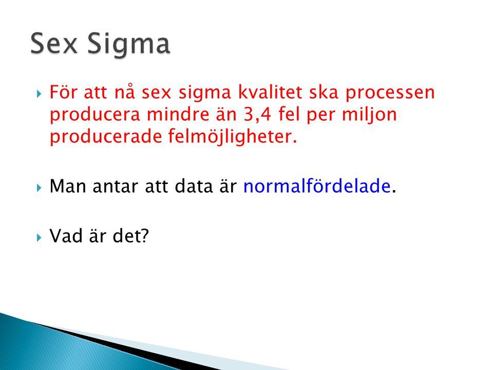 Sex Sigma För att nå sex sigma kvalitet ska processen producera mindre än 3,4 fel per miljon producerade felmöjligheter.