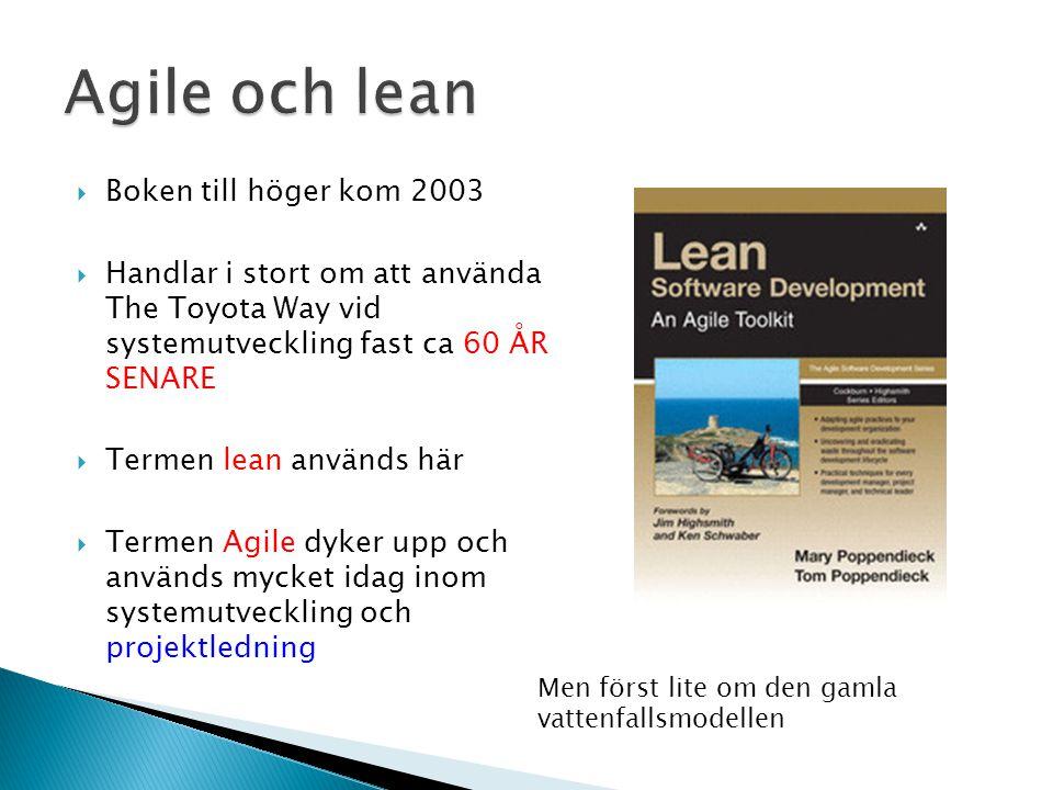 Agile och lean Boken till höger kom 2003