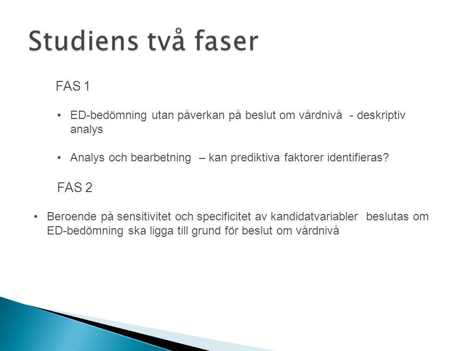FAS 1 ED-bedömning utan påverkan på beslut om vårdnivå - deskriptiv analys. Analys och bearbetning – kan prediktiva faktorer identifieras