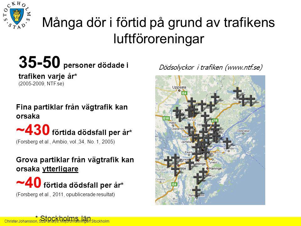 Många dör i förtid på grund av trafikens luftföroreningar