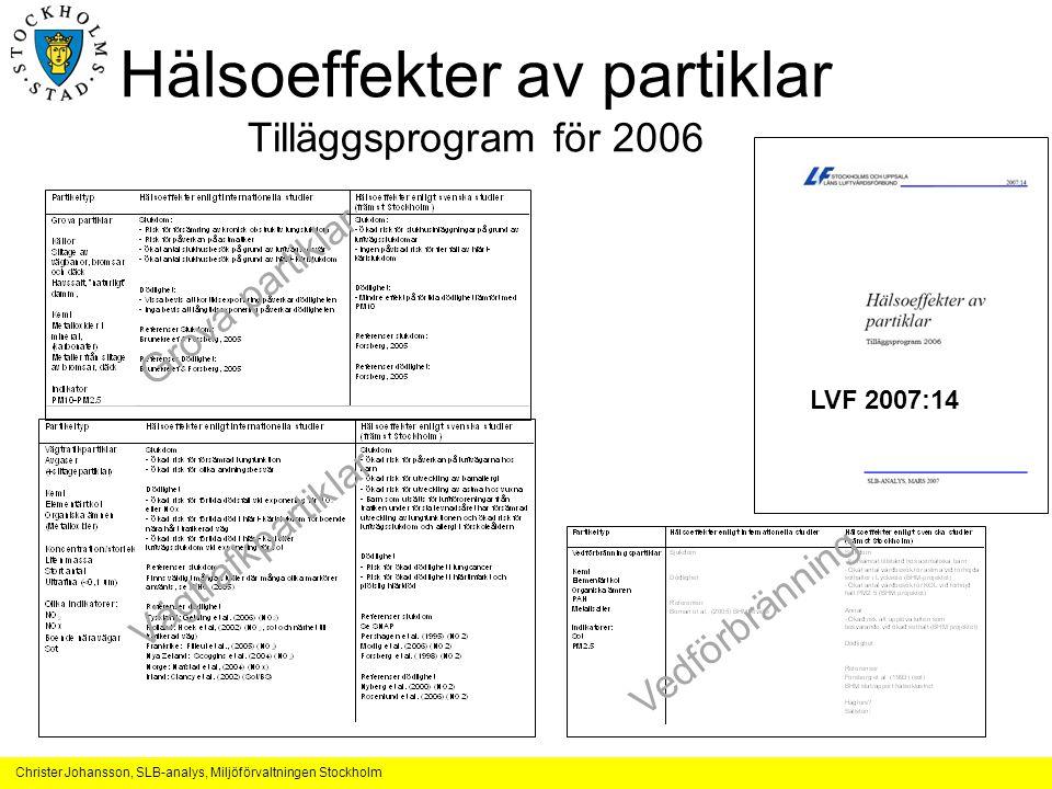 Hälsoeffekter av partiklar Tilläggsprogram för 2006