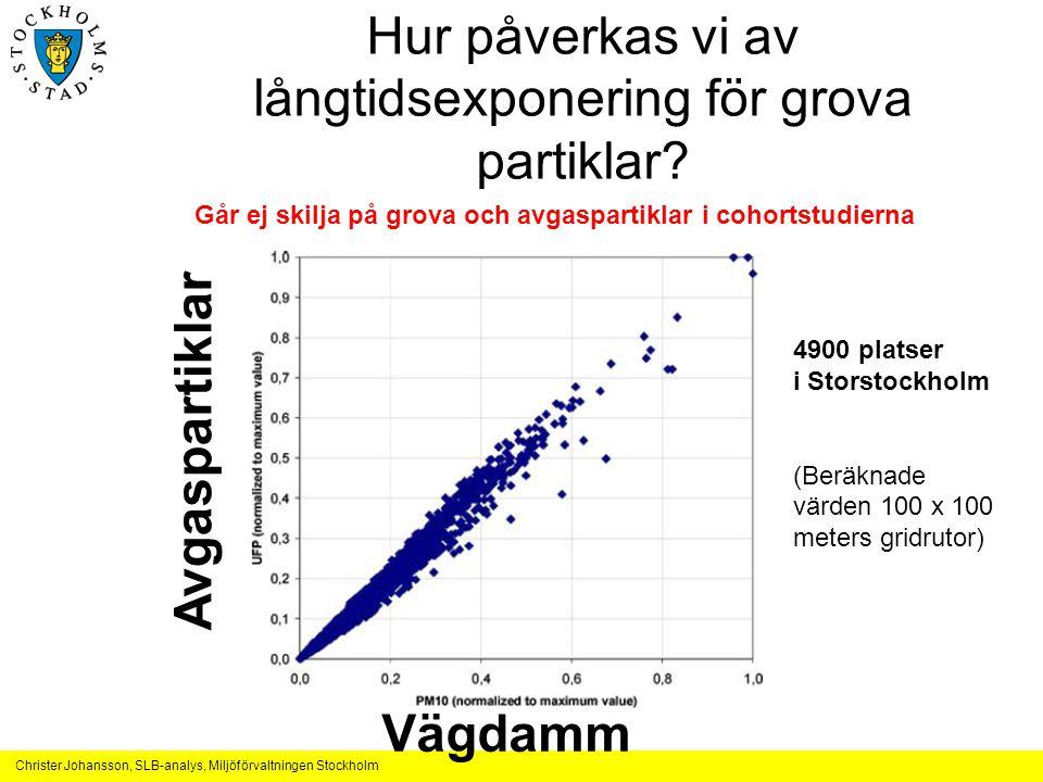 Hur påverkas vi av långtidsexponering för grova partiklar