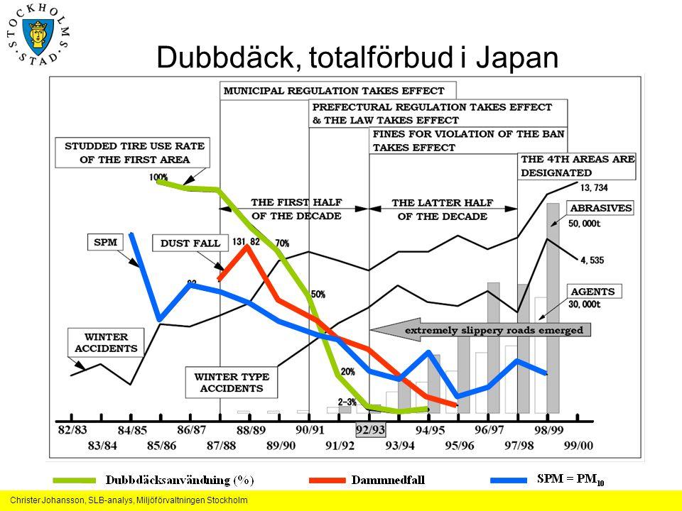 Dubbdäck, totalförbud i Japan