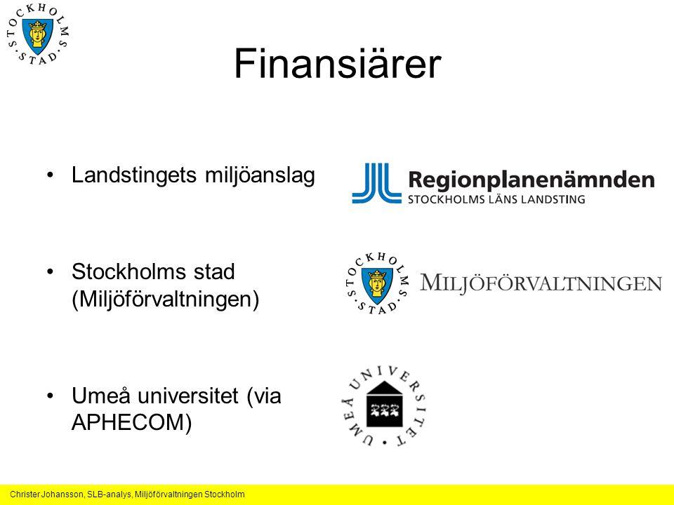 Finansiärer Landstingets miljöanslag