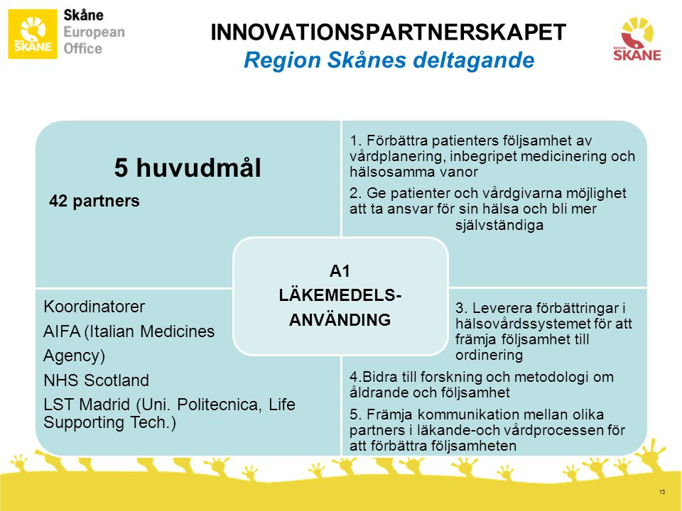 INNOVATIONSPARTNERSKAPET Region Skånes deltagande
