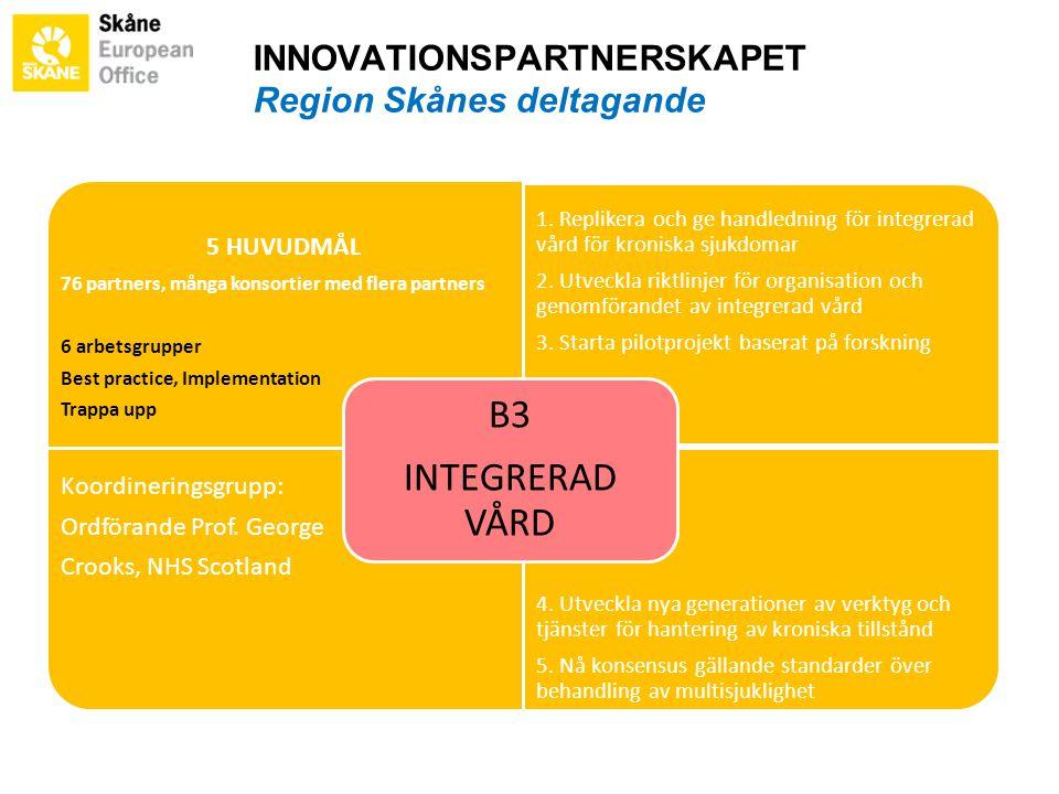 B3 INTEGRERAD VÅRD INNOVATIONSPARTNERSKAPET Region Skånes deltagande