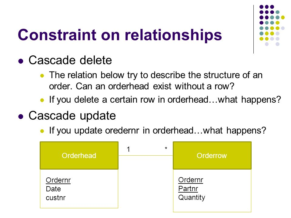 Constraint on relationships