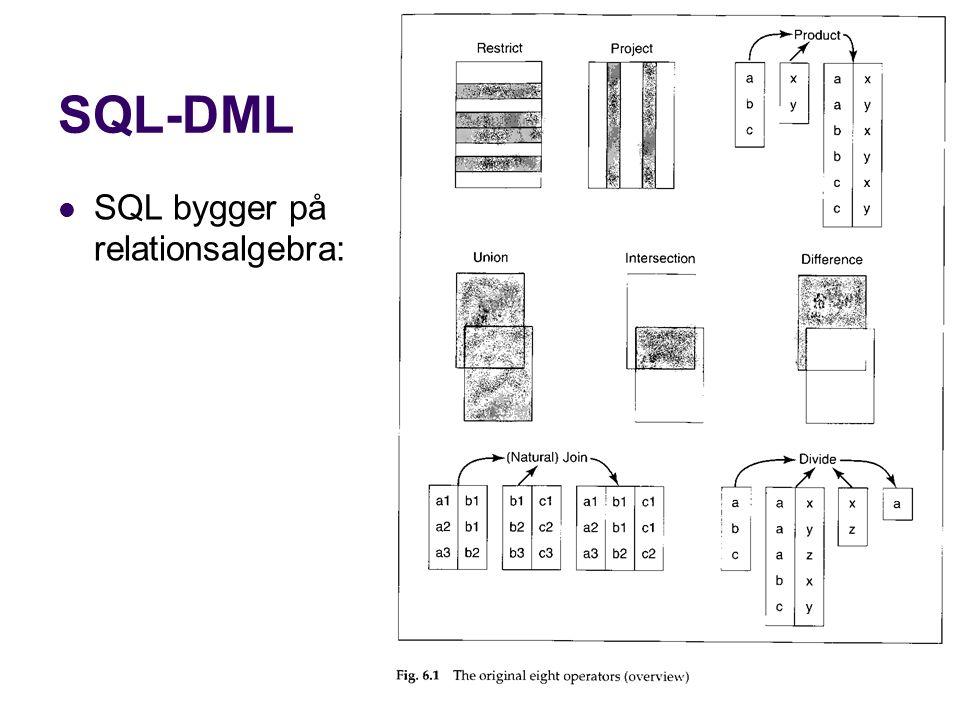 SQL-DML SQL bygger på relationsalgebra:
